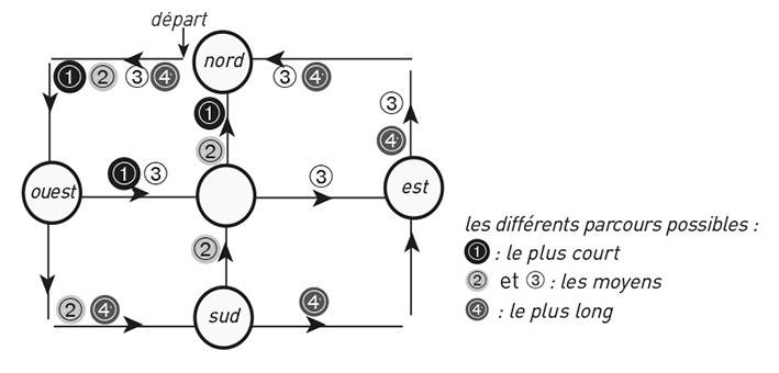 Jeuplateautissu-nyout-schema
